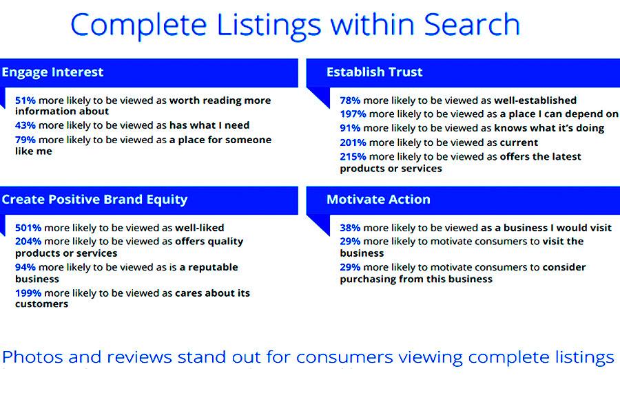 stockholm google 360 listing benefits